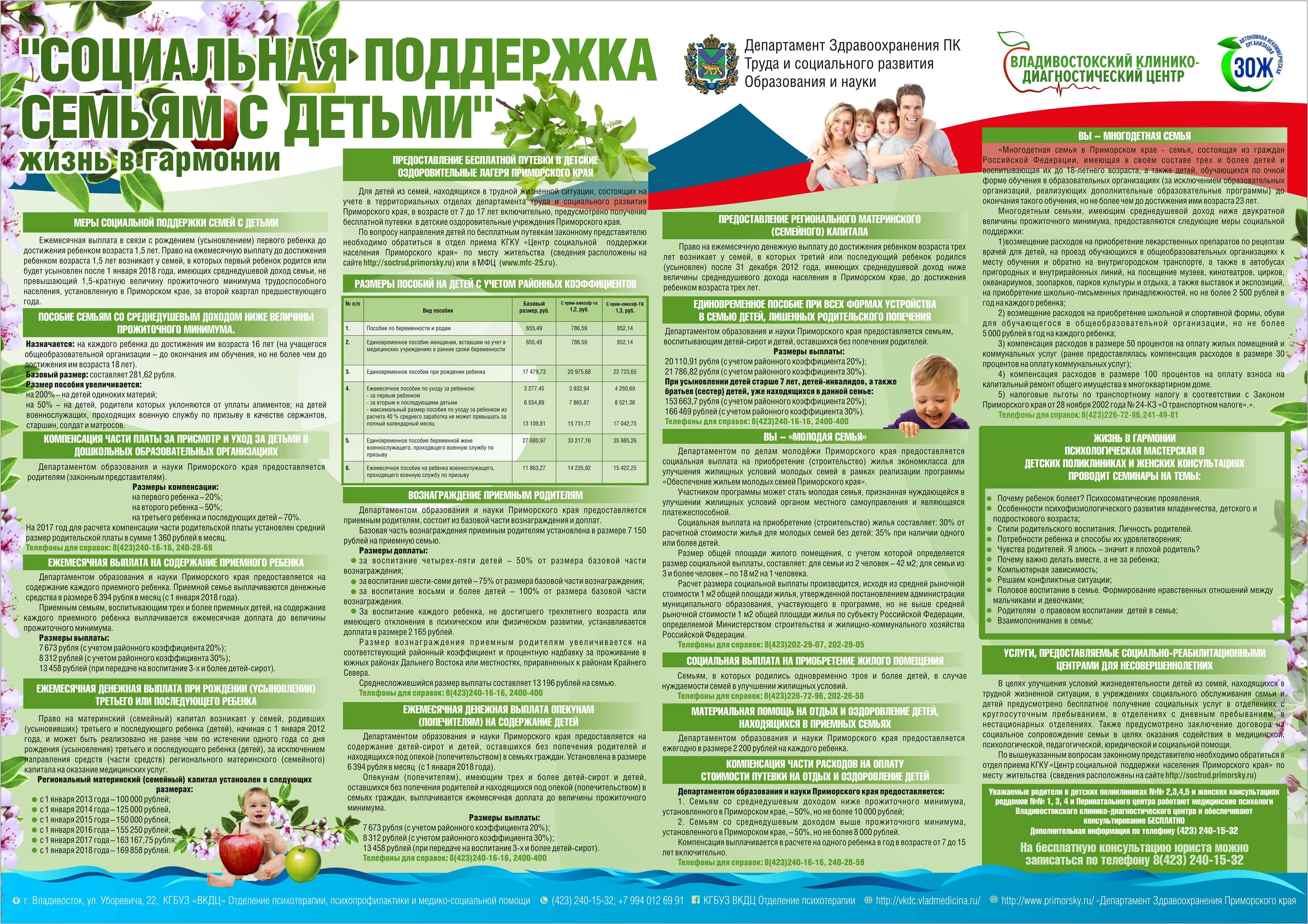В разделе «Пациентам» размещена информация по мерам социальной поддержки семей с детьми