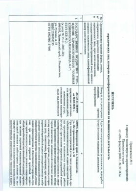 Лицензия ЛО-25-01-004909 от 20.02.2020-2